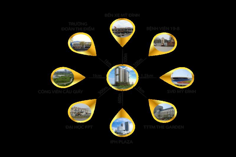 Liên kết vùng dự án An Bình Plaza